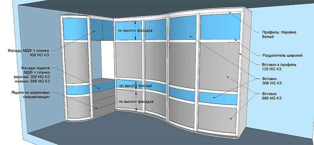 Большой угловой радиусный шкаф купе  шириной 4 метра с комодом и распашными антресолями.