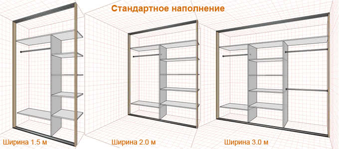 Встроенный шкаф купе в прихожую пример стандартного внутреннего наполнения